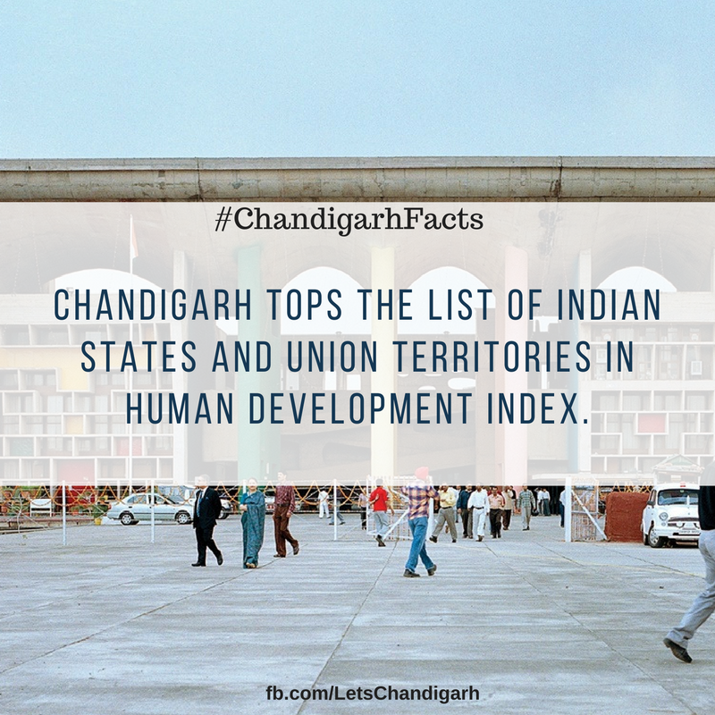 The HDI (Human Development Index) of Chandigarh is highest in comparison with all other Indian states and Union Territories.